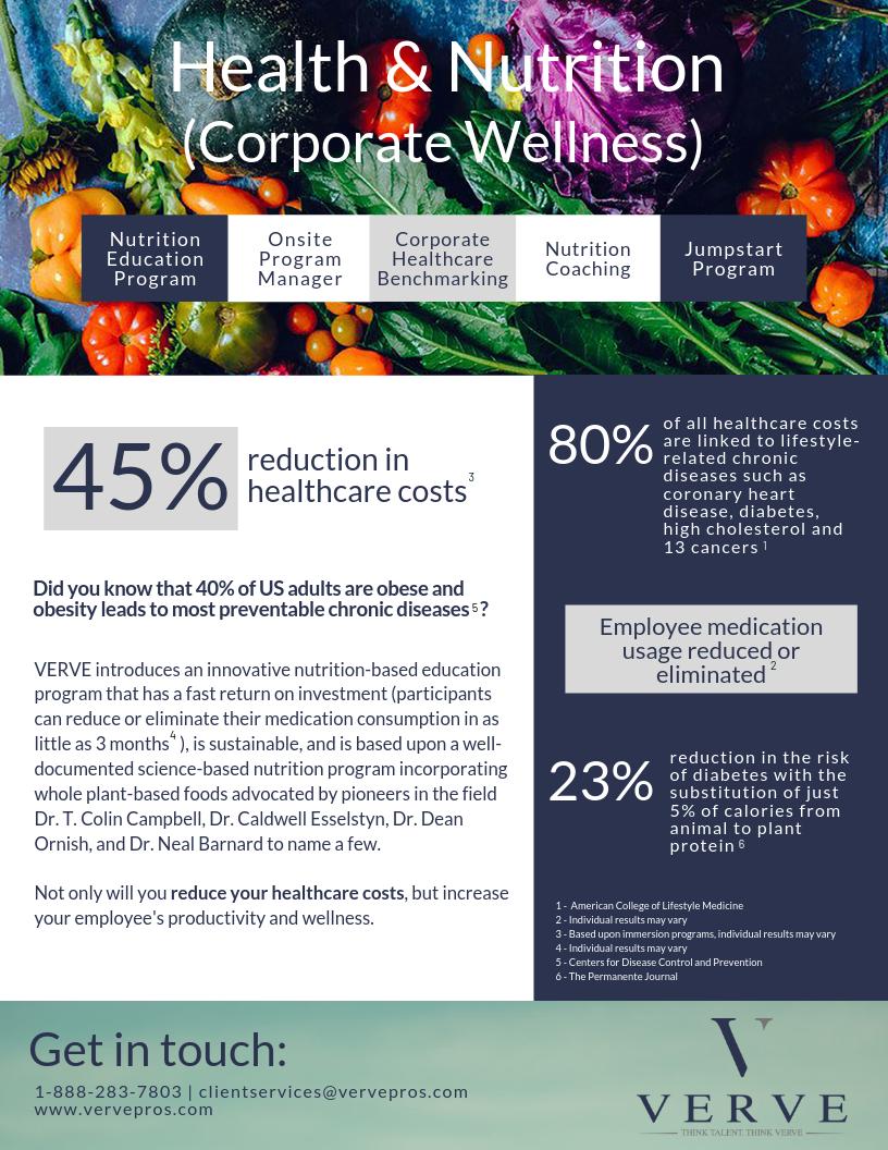 VERVE - Health & Nutrition